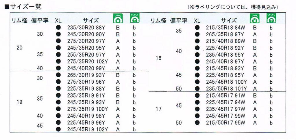 NITTOのハイパフォーマンスタイヤが「NT555 G2」へ進化。発売は2017年2月10日 -