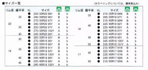 NITTOのハイパフォーマンスタイヤが「NT555 G2」へ進化。発売は2017年2月10日 - 17011601