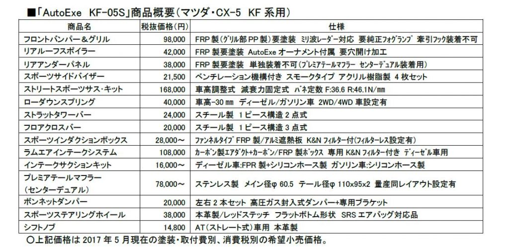 kf-05s_price