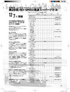 12月7日開催筑波スーパーバトル詳細ルールまとめ