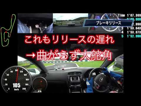 レブスピード車載映像ドラテク添削『R会』における動画添削を紹介します(260toISF様 岡山国際サーキット)